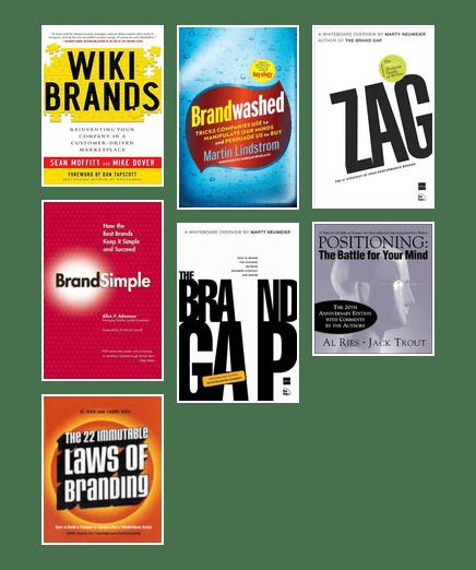 Marketing Books Branding Santa Clara County Library Bibliocommons