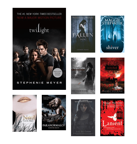 If You Liked Twilight...