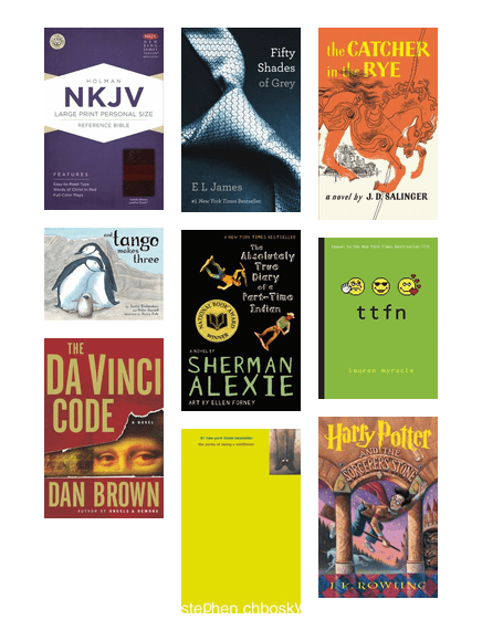 Dpl Banned Books Week September 23 29 2018 The Seattle Public Library Bibliocommons