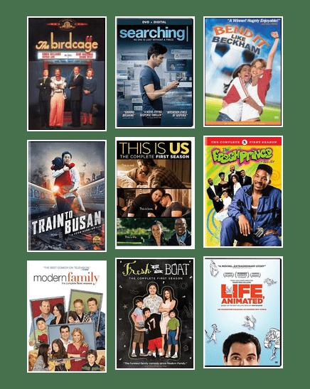 Movies And Tv Cincinnati Hamilton County Public Library