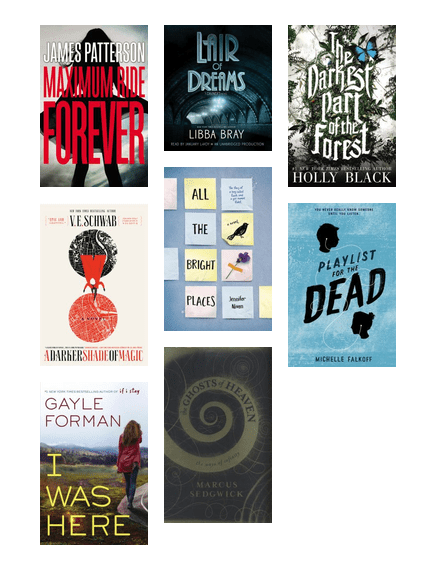Most Anticipated Ya Of 2015 Chicago Public Library Bibliocommons